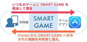 smartgame スマートゲーム
